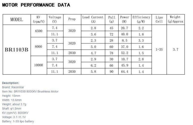 Motor Performance Beiblatt